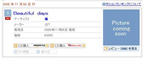beautifuldays_Oricon1stday